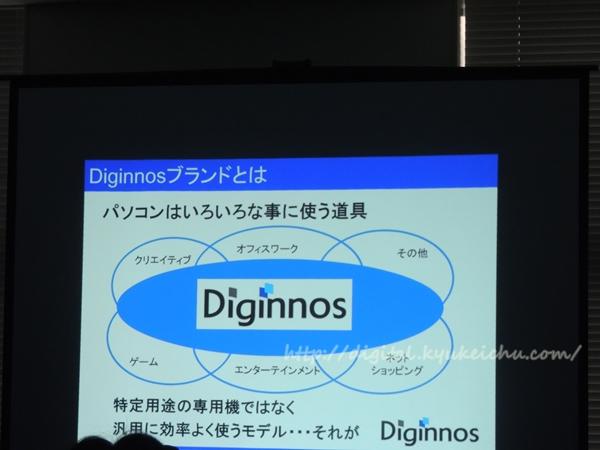 デジノスの説明